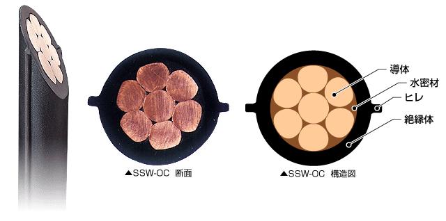 水密形oc ssw oc 東北電力グループ 北日本電線